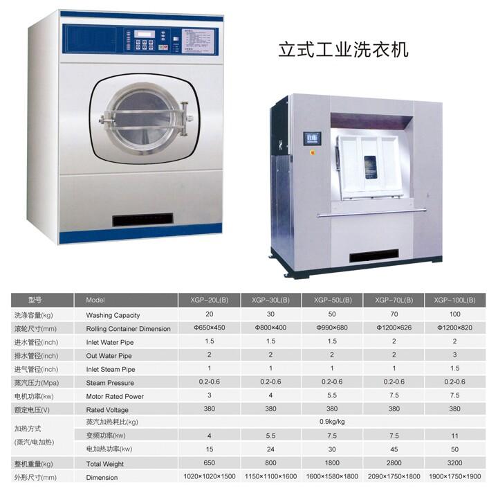 立式鸿运国际洗衣机技术参数